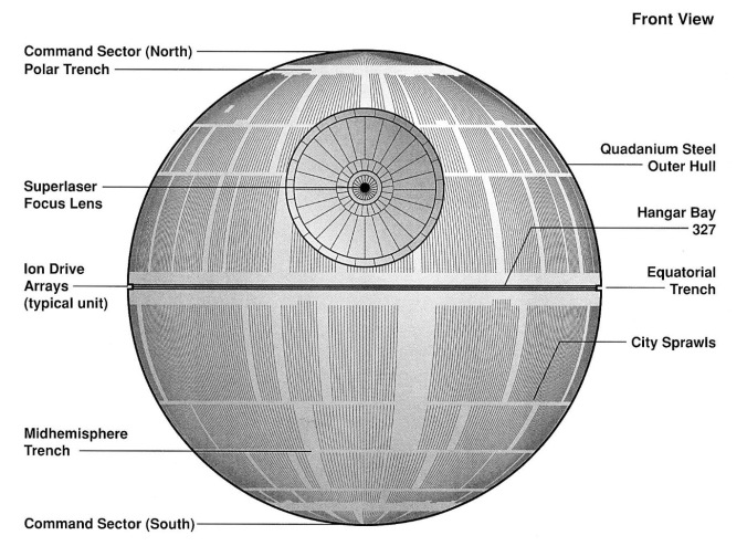 Star Wars Food: Carved Death Star Watermelon /// Check out our blog for lots of Star Wars Party food recipes and downloadable labels! Great for a Birthday Party or a May the Fourth be with you Party. /// #starwars #starwarsparty #maythefourthbewithyou #starwarsbirthday #starwarsfood #watermelon #deathstar maythefourthbewithyoupartyblog.com - Death Star Plans